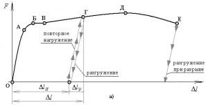 Формула расчета затяжки высокопрочных болтов