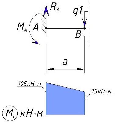 primerepurikonsoli34