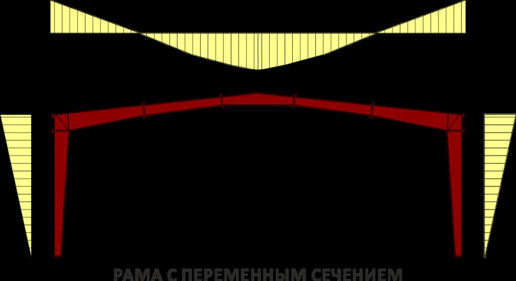 proektrami06