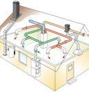 Вентиляция дома с рекуперацией тепла