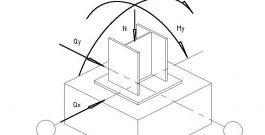 Расчёт столбчатого фундамента под колонну при действии вертикальной нагрузки и момента в двух направлениях